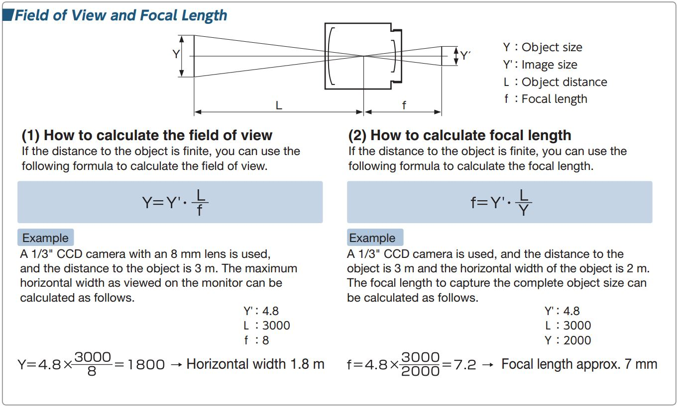 focal-length-calculations